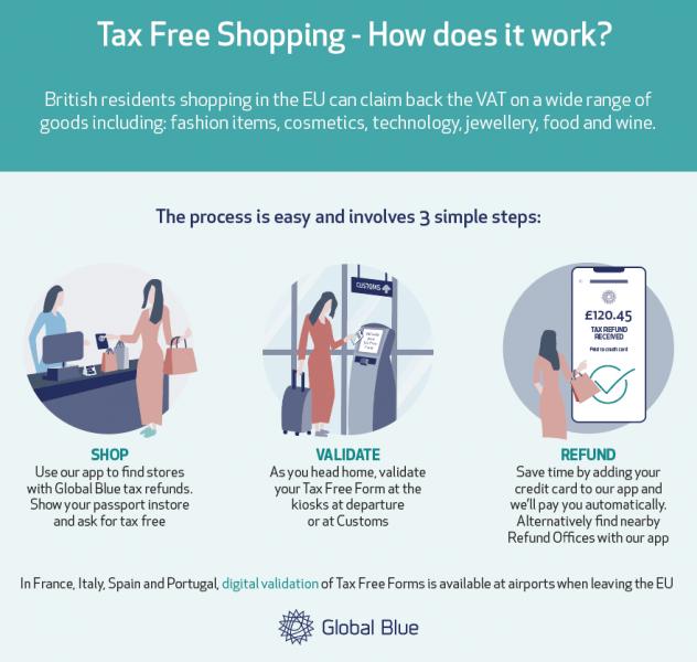 Media Fact Sheet - Tax Free Shopping in EU for UK Residents